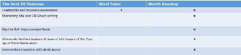 books-essds-statistics